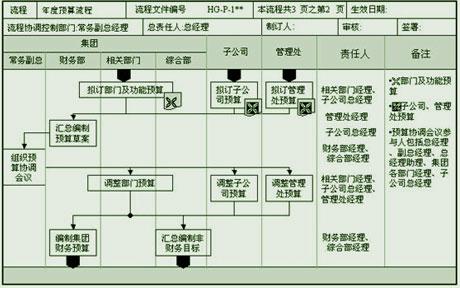 成都seo论坛:很多成都seo论坛真的好