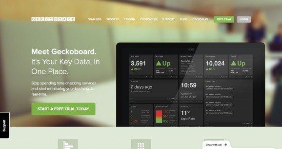 扁平化网页设计Geckoboard